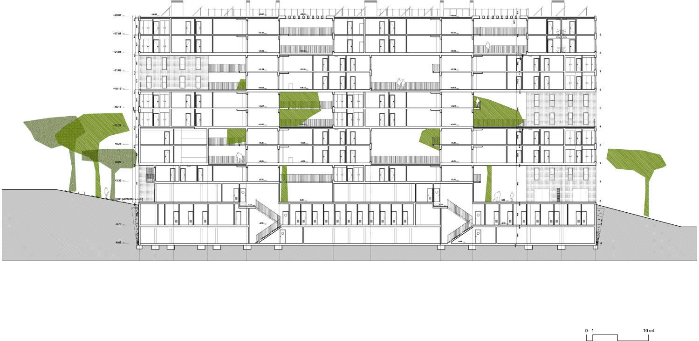 On Dise 241 O Proyectos 146 Viviendas Sociales Locales Comerciales Y Garajes