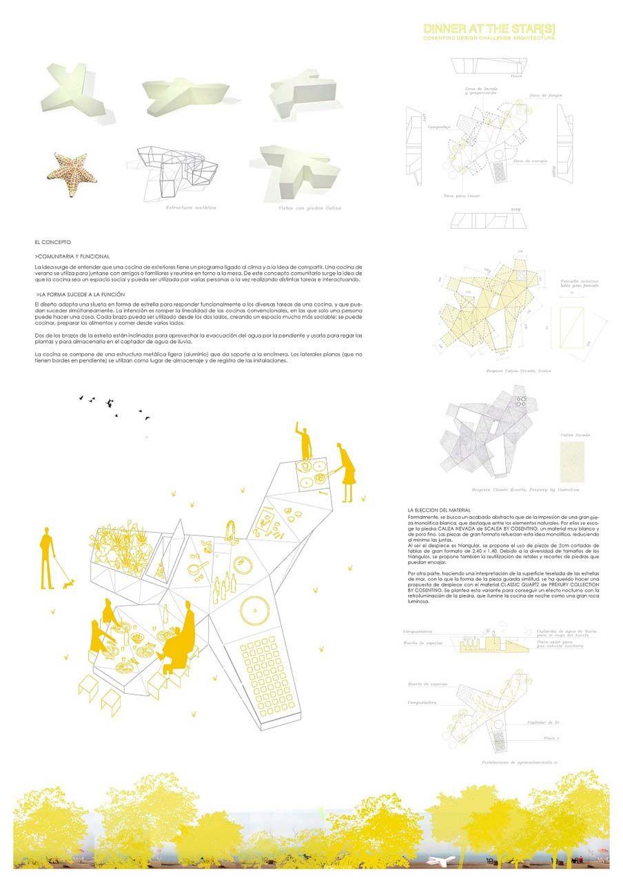 Winners Of The Cosentino Design Challenge